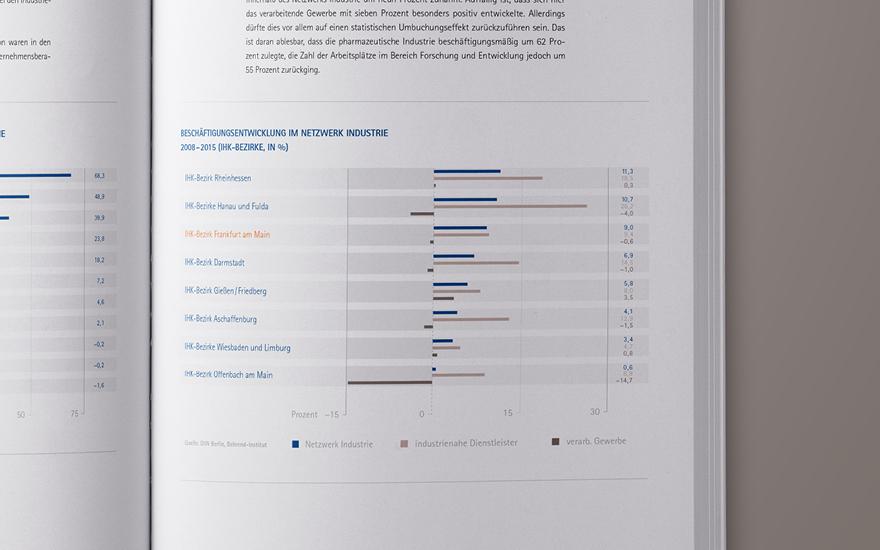 Industrie und handelskammer frankfurt jensch rose for Kommunikationsdesign frankfurt